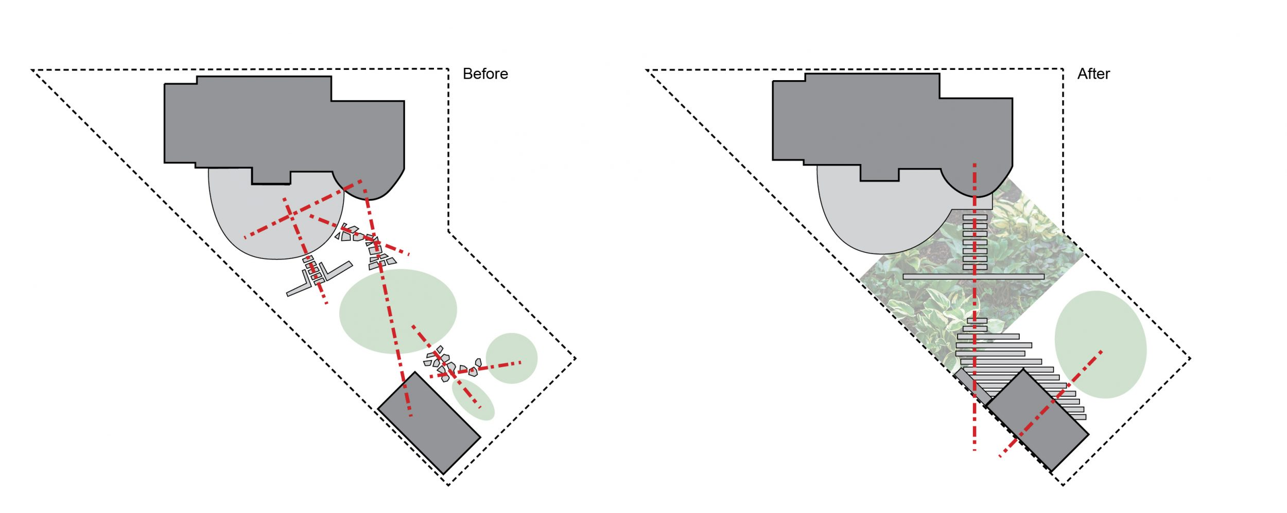 site analysis diagram