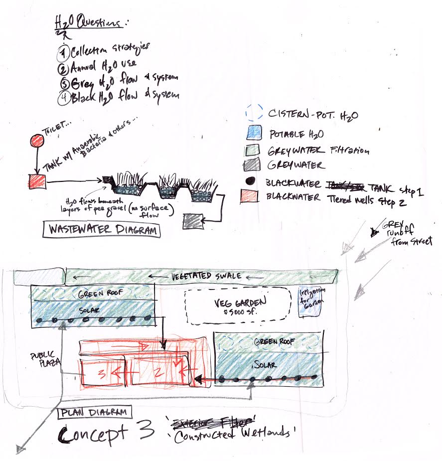 water treatment sketch